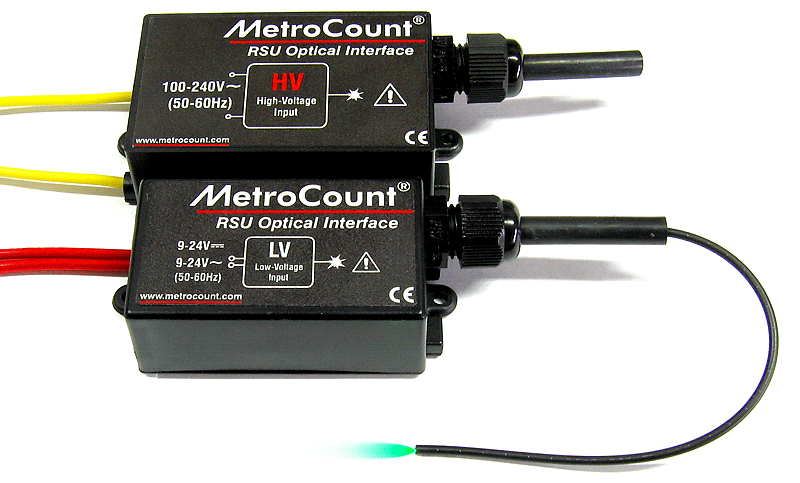 Optical Interfaces for MC5712